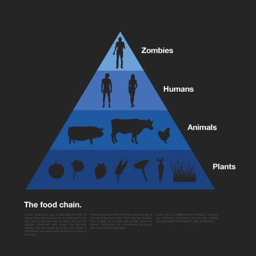 foodchain.jpg